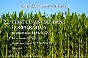 22. First Financial Banc Corporation