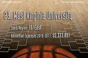 23. West Virginia University