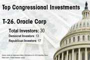 T-26. Oracle Corp