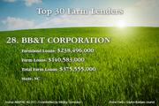 28. BB&T Corporation