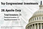 28. Apache Corp