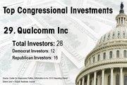29. Qualcomm Inc