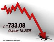 October 15, 2008 was the No. 2 worst day for the Dow.