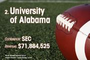 University of Alabama is the No. 2 richest college football team of 2011.