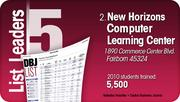New Horizons Computer Learning Center is the No. 2 Dayton-area computer training program.
