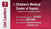 Children's Medical Center of Dayton is the No. 2 Dayton-area outpatient surgery center.