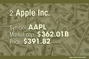 Apple Inc. is the No. 2 most valuable company.
