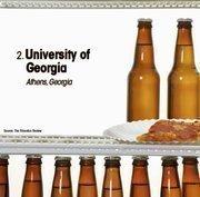 University of Georgia is the No. 2 party school.