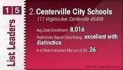 Centerville City Schools is the No. 2 Dayton-area public school district.