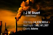 J M Stuart is the No. 2 worst facility for toxic air pollution in Ohio.