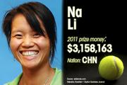 Na Li is ranked No. 2 for total prize money.
