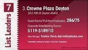 Crowne Plaza Dayton is the No. 3 Dayton-area hotel.