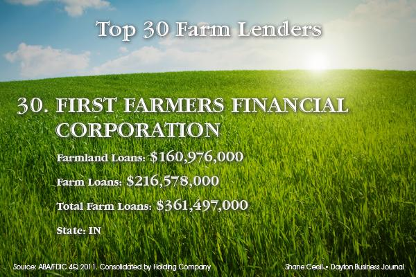 30. First Farmers Financial Corporation