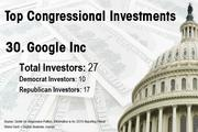 30. Google Inc
