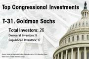 T-31. Goldman Sachs