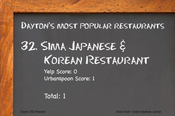 32. Sima Japanese & Korean Restaurant
