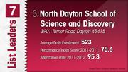 North Dayton School of Science and Discovery is the No. 3 Dayton-area charter school.