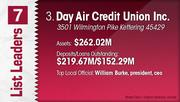 Day Air Credit Union Inc. is the No. 3 Dayton-area credit union.