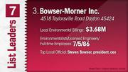 Bowser-Morner Inc.  is the No. 3 Dayton-area environmental engineering firm.