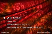 3. AK Steel