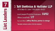 Taft Stettinius & Hollister LLP is the No. 3 Dayton-area law firm.