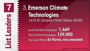 Emerson Climate Technologies is the No. 3 Dayton-area manufacturing company.