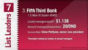 Fifth Third Bank is the No. 3 Dayton-area money management firm.