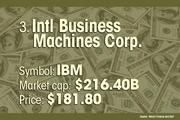 Intl Business Machines Corp. is the No. 3 most valuable company.