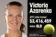 Victoria Azarenka is ranked No. 3 for total prize money.