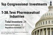 T-38. Teva Pharmaceutical Industries