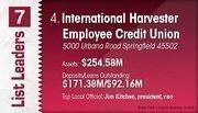 International Harvester Employee Credit Union is the No. 4 Dayton-area credit union.