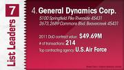 General Dynamics Corp. is the No. 4 Dayton-area U.S. Department of Defense contractor.