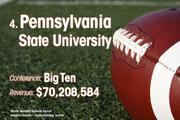 Pennsylvania State University is the No. 4 richest college football team of 2011.