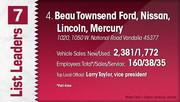 Beau Townsend Ford, Nissan, Lincoln, Mercury is the No. 4 Dayton-area vehicle dealership.