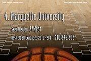 4. Marquette University