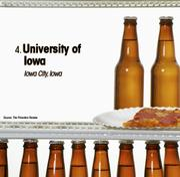 University of Iowa is the No. 4 party school.