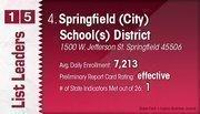 Springfield (City) School(s) District is the No. 4 Dayton-area public school district.