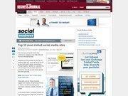 4. Top 10 most-visited social media sites