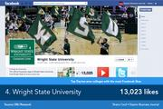 Focusing primarily on student events and Wright State sports, Wright State University's Facebook page is updated several times a day.