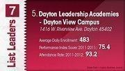 Dayton Leadership Academies - Dayton View Campus is the No. 5 Dayton-area charter school.