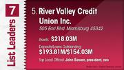 River Valley Credit Union Inc. is the No. 5 Dayton-area credit union.