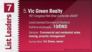 Vic Green Realty is the No. 5 Dayton-area commercial real estate firm.