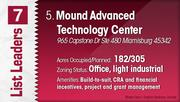 Mound Advanced Technology Center is the No. 5 Dayton-area industrial park.