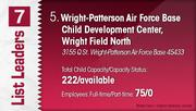 Wright-Patterson Air Force Base Child Development Center, Wright Field North is the No. 5 Dayton-area child care centers.