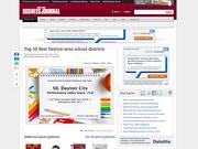 5. Top 50 Best Dayton-area school districts by performance scores slideshow
