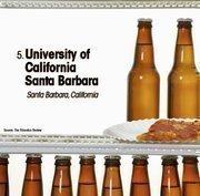 University of California Santa Barbara is the No. 5 party school.