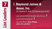 Raymond James & Assoc. Inc. is the No. 5 Dayton-area stock brokerage.