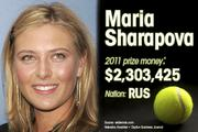 Maria Sharapova is ranked No. 5 for total prize money.