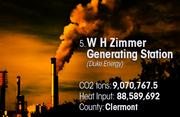 W H Zimmer Generating Station is the No. 5 worst facility for toxic air pollution in Ohio.
