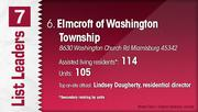 Elmcroft of Washington Township is the No. 6 Dayton-area assisted living community.